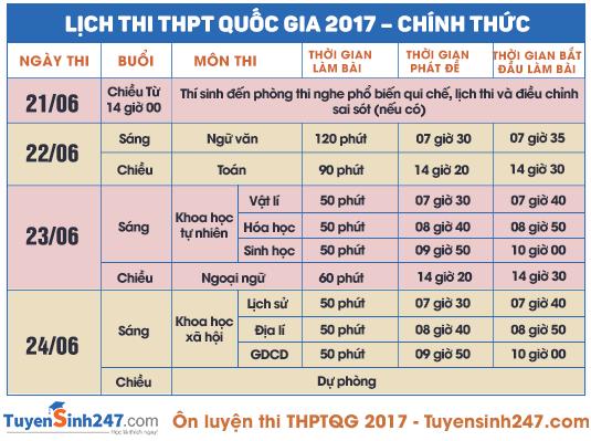 quy-trinh-thi-thpt-quoc-gia-va-xet-dh-2017-1_1488776524_1
